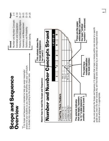 Prentice Hall Mathematics Course 2 Scope and Sequence Chart