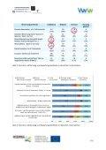 """Was ist """"nutzergesteuerte Innovation"""" - Forschung & Entwicklung - Page 7"""