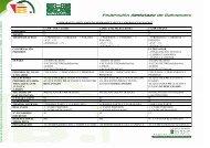 Comparativa Reglas Mini-Inf 11-12 - Federación Andaluza de ...