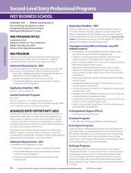 Second-Level entry Professional Programs - Academic Calendar