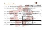 OFERTES DEL TOT DEL 18 AL 25 DE NOVEMBRE DE 2011.pdf