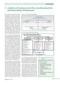 behandlung - Fachverband Sucht eV - Seite 7