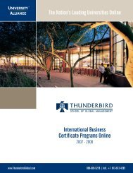 International Business Certificate Programs Online