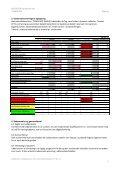 Se hele studieordningen - Syddansk Musikkonservatorium og ... - Page 5
