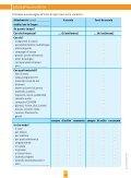 Portfolio linguistico - Loescher Editore - Page 4