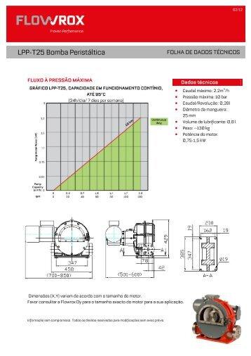 LPP-T25 Bomba Peristáltica - Flowrox