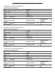 Dati Bancari per Attivazione RID - Enercom - Page 5
