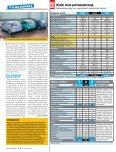 Testy. Trzy auta segmentu B z podstawowymi ... - Opel Dixi-Car - Page 5