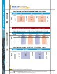 Bugle Batten, Countersunk Head - RGA and PSM Fasteners - Page 3