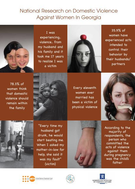 National Research on Domestic Violence Against Women in