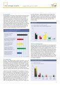 pdf-Version - Das Führungskräfte Institut FKI - Page 3