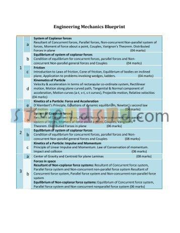 Jntu hyderabad b tech r09 civil engineering 2 1 syllabus engineering mechanics blueprint 1 a b c d e 2 a b c 3 b malvernweather Images