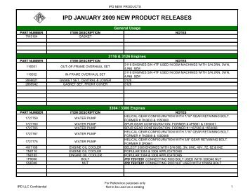 IPD JANUARY 2009 New Products List - from IPD
