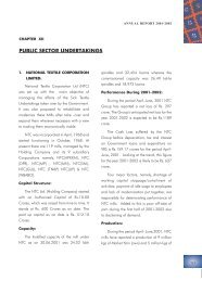PUBLIC SECTOR UNDERTAKINGS - Ministry of Textiles