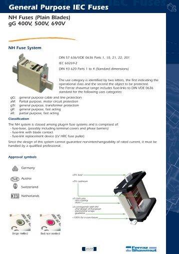 General Purpose IEC Fuses