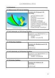 tool-kit PROFESSIONAL, MTS AG 29 23. 3D-Simulation 23.1 ...