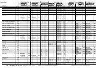 Katalog - Doppler Fahrzeugtechnik