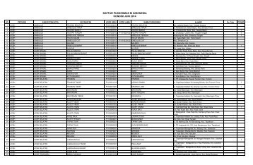 daftar-puskesmas-di-indonesia-30-juni-2014