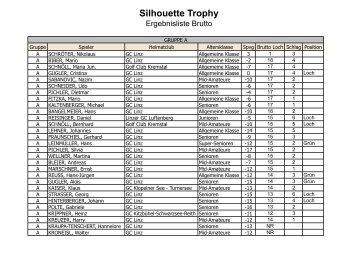 Silhouette Trophy - nica-wm.com