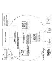 Integrated Work Management Presentation 1 - Suppliers