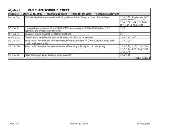 Math Algebra 1 Curriculum Map 2007-2008 - Van Buren School ...