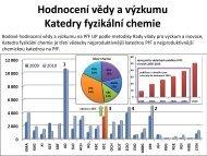 Hodnocení vědy a výzkumu Katedry fyzikální chemie - Katedra ...