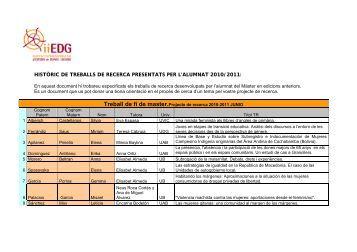 històric de treballs de recerca presentats per l'alumnat 2010/2011