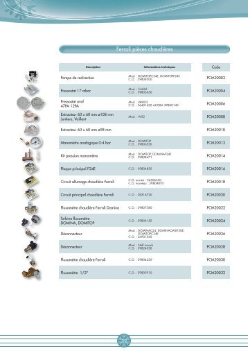 Ferroli pièces chaudières - CBM