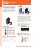 AC-Betriebsspannung - opis.cz - Seite 2