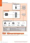 AC-Betriebsspannung - opis.cz - Seite 6