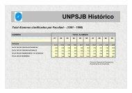 Serie 1981-1990
