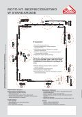 Okucia ROTO NT standard - Page 4
