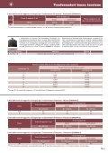 Trasformatori di corrente - Misura - Ime - Page 3