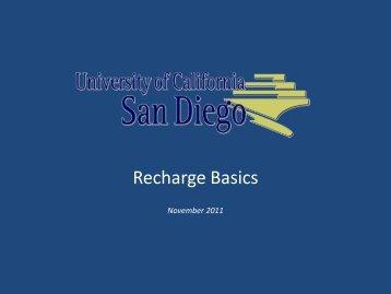 Recharge Basics - Blink