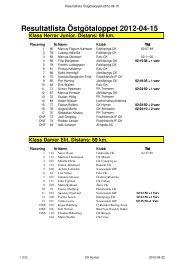 Resultatlista Östgötaloppet 2012-04-15 - CK Hymer
