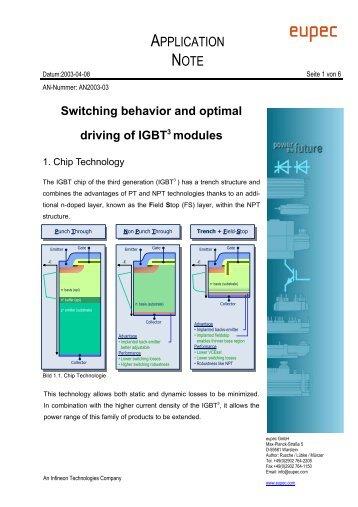 switching behavior