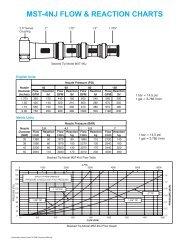 MST-4NJ flow & reaction chart...