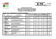 Strzegom Autumn Show International Young Horses Competition ...