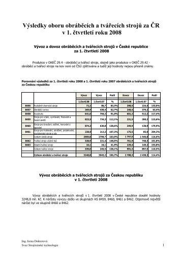 Výsledky oboru za 1. čtvrtletí 2008 ČR (PDF, 0.42 MB) - Svaz ...