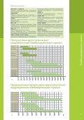 Каталог горелок BALTUR 2013 г. (Часть 4 рус.яз.) - Page 2