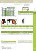 Каталог горелок BALTUR 2013 г. (Часть 4 рус.яз.) - Page 4