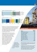 Downstream Petroleum 2009 - Australian Institute of Petroleum - Page 5