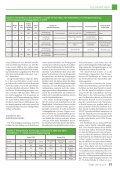 Erfolgreicher Anbau und Verwertung von Ackerbohnen - Seite 2