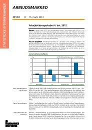 ARBEJDSMARKED - Danmarks Statistik