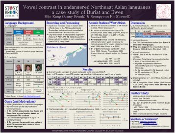 Vowel contrast in endangered Northeast Asian languages - CUNY ...
