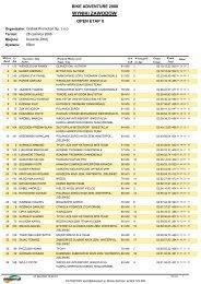 WYNIKI ZAWODÓW - Eska FujiFilm Bike Maraton 2006