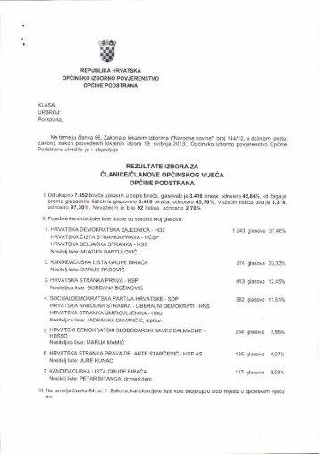 Rezultati izbora za članove / članice općinskog vijeća Općine ...