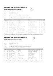 Springen 2012 - Nederlands New Forest Pony Stamboek