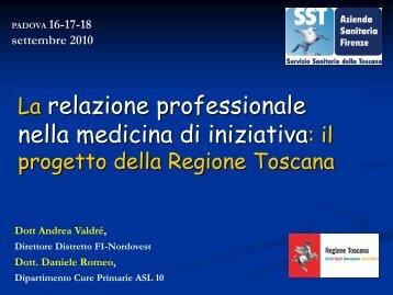 La relazione professionale nella medicina di iniziativa