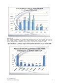Výsledky oboru za 1.-3. čtvrtletí 2009 ČR (PDF, 0.74 MB) - Svaz ... - Page 2